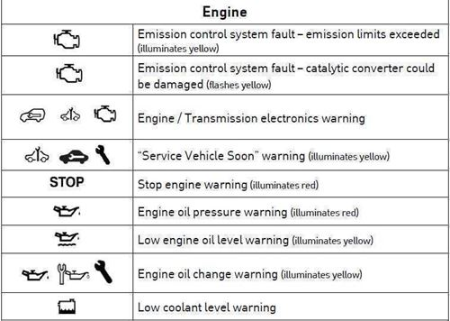 download Vauxhall Combo workshop manual