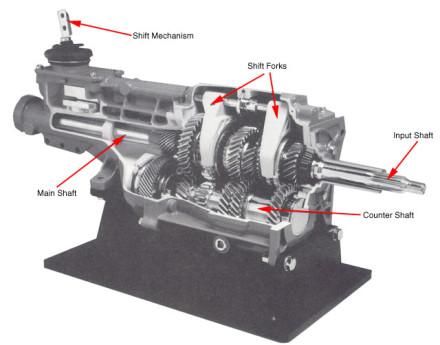 download Volvo 1800E workshop manual