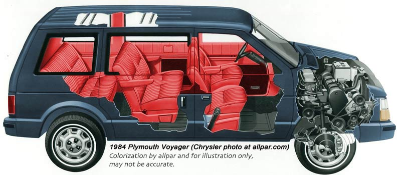 download Voyager Plymouth  Original workshop manual